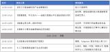 """张江卡园举办""""数据赋能-金融科技2.0""""活动"""