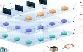 海康威视校园安防智慧管理平台的特点优势及应用分析