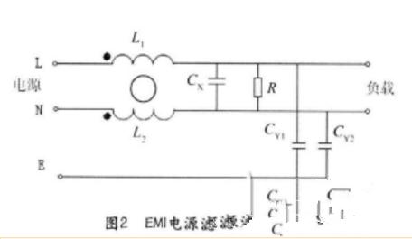 電源EMI濾波器的結構和工作原理及電路圖說明