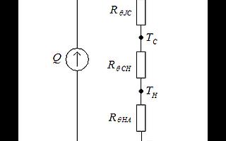 半导体和操你啦操bxx产品如何有效散热和结温分析
