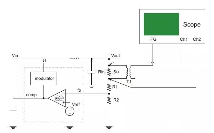 使用MDO系列示波器进行环路响应测试