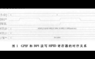 基于32位浮点DSP芯片TMS320C6713实...