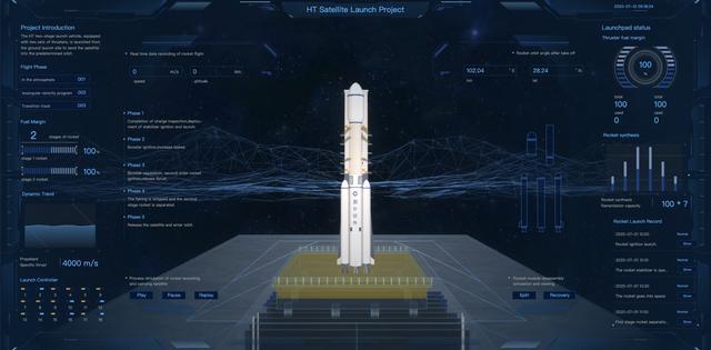 物聯網進軍航天智慧  數字技術模擬北斗衛星發射