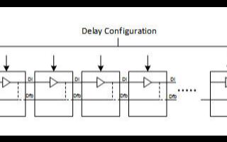 如何在雜訊環境中減少或濾除偶發錯誤測量值