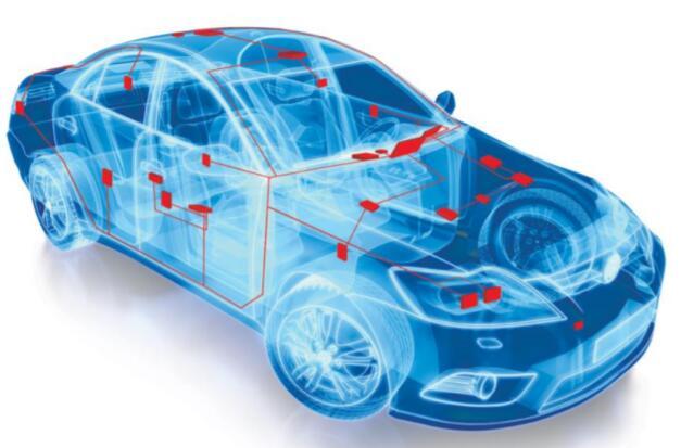 汽车产业的发展对电子产品的依赖性将日益增强