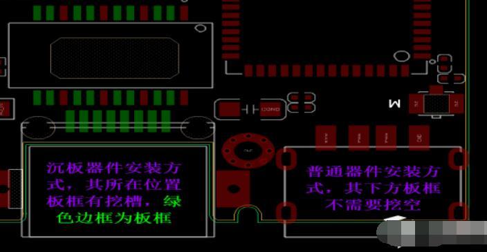 Allegro軟件中需要沉板器件封裝如何處理