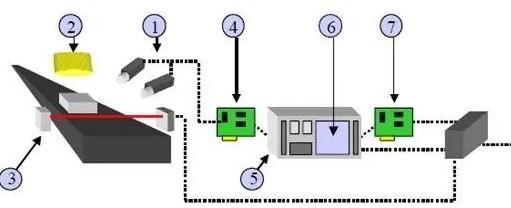 关于机器人视觉成像的结构形式介绍