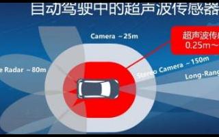 村田超声波传感器的基本知识、最新进展、以及在AD...