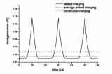 提高磷酸铁锂电池低温性能的4种方法