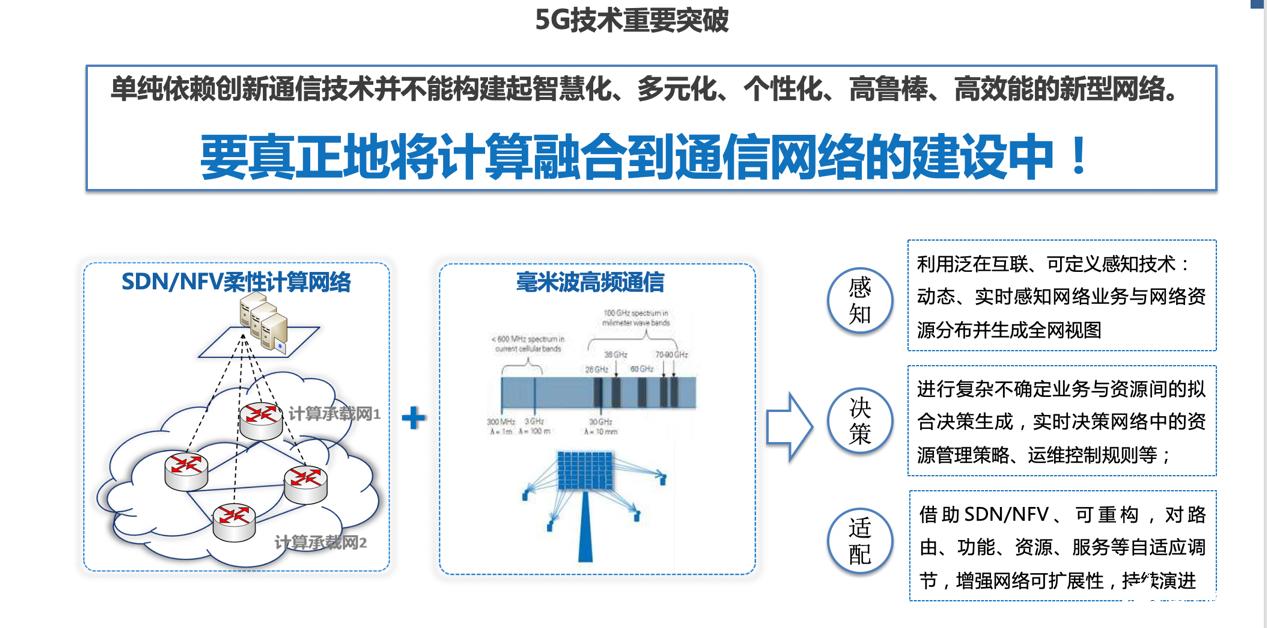 5G与垂直行业深度融合,永达电子助力5G专网加速...