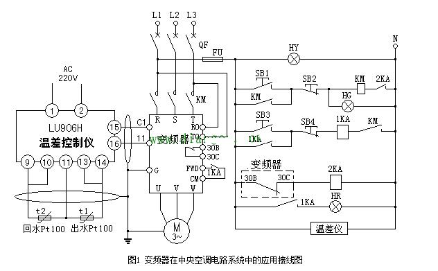 变频器在中央空调系统中的应用