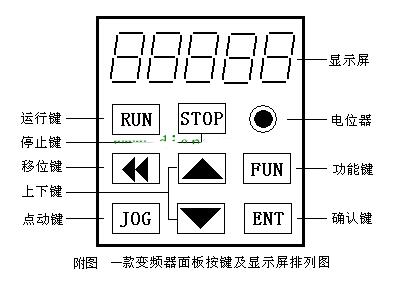 变频器功能参数怎么设置?