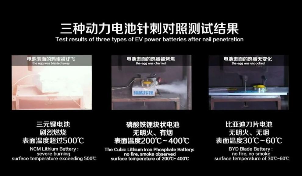 自燃频发的三元锂时代或将落幕,未来的电池时代将如何发展?