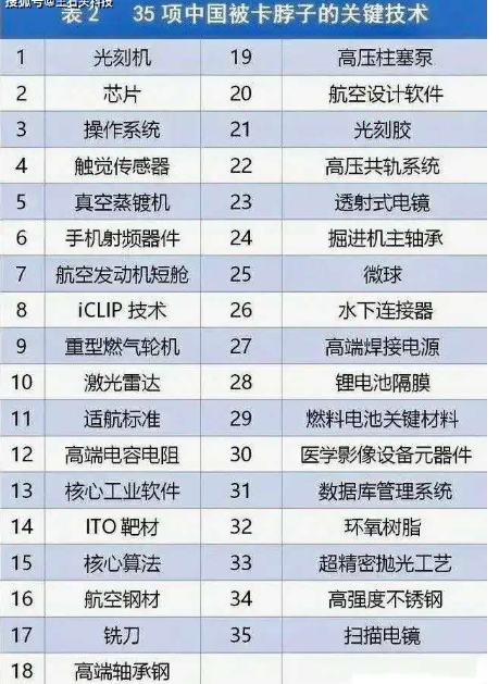 中国半导体被卡脖子 芯片生产最重要是光刻机