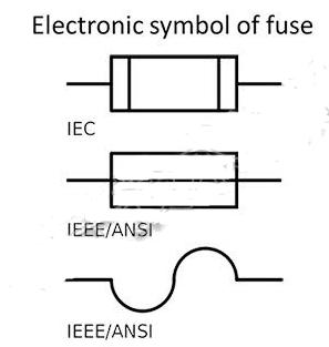 電子熔斷器在大電流應用安規方面的細節講解