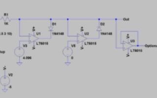 通過採用LT6015系列運算放大器實現限幅器的構建