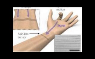 (KAIST)研究人员提供了一种深度学习供电的单应变电子皮肤传感器