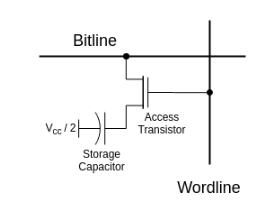 DRAM设计原理:DRAM Storage Cell 的结构分析