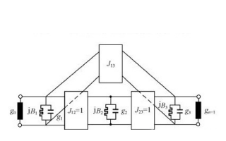 阶跃阻抗谐振器的结构原理和实现微带带通滤波器的设计说明