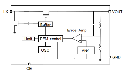 LY2304高效率同步PFM升壓DCDC變換器的數據手冊免費下載
