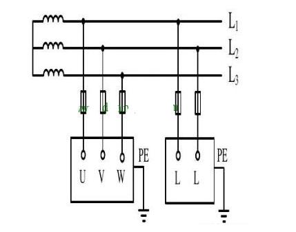 低壓配電IT系統、TT系統、TN系統分別是什么意思?