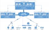 大唐电信推出一体化云大数据中心解决方案
