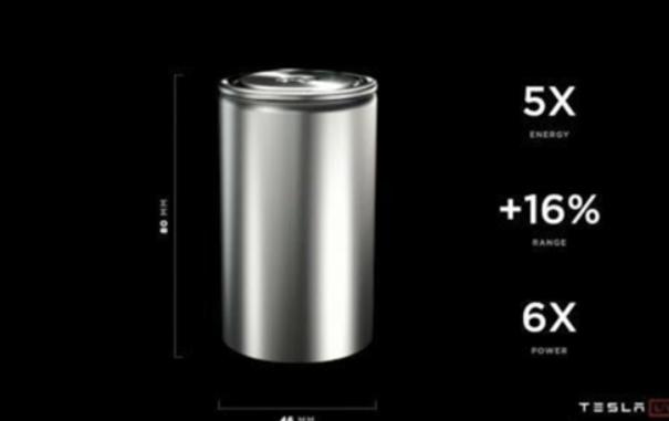 马斯克揭晓全新动力电池4680型,能量增加5倍,...