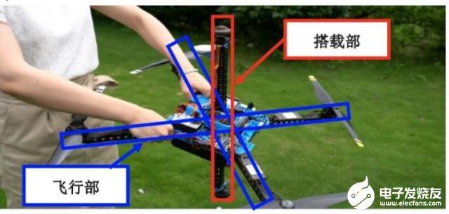 通过采用4D GRAVITY技术提高无人机的机身性能