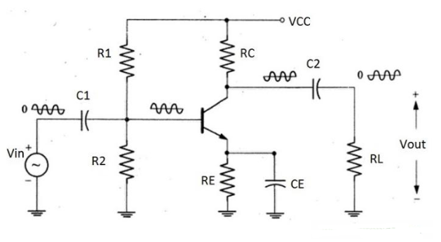 旁路电容器如何消除电源噪声?需要注意什么?