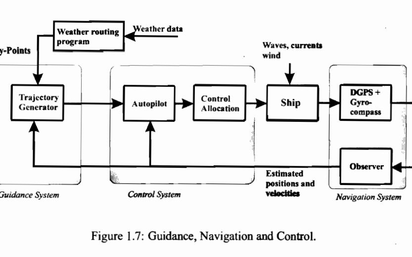 实现船用控制系统的PDF电子书免费下载