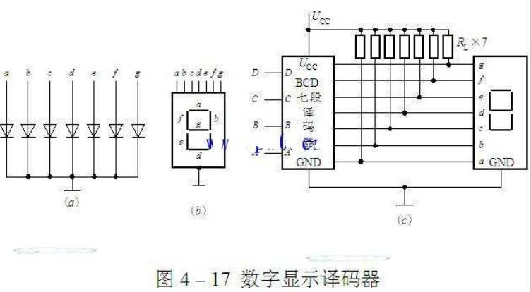 bcd七段闪现译码器电路原理