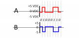 RS485方向切换的方案