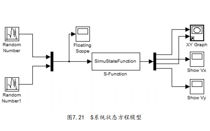 卡尔曼滤波原理及应用的PDF电子教材免费下载