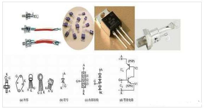 单向晶闸管的外形、构造和电路符号