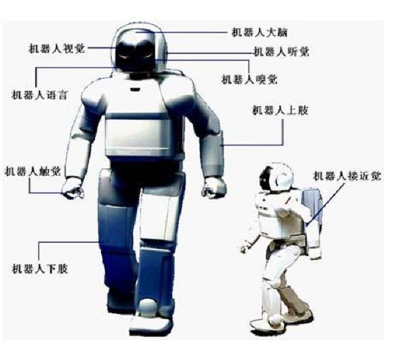 智能機器人常用的感測器有哪些