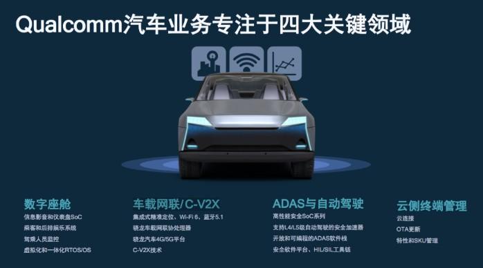 全球已经有超过1亿辆汽车采用高通的安吉星车载网联解决方案?