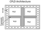 CPLD和FPGA的基本結構