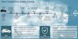2020年汽车座舱SoC技术与应用研究报告