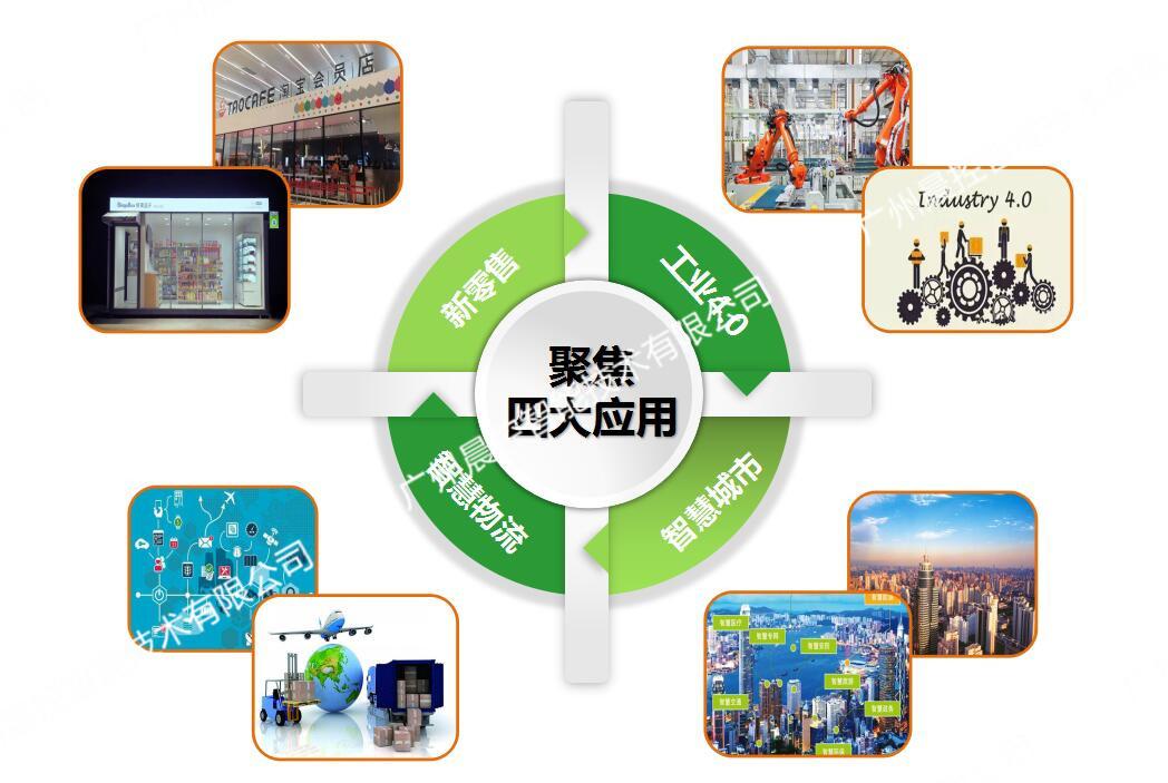 工業RFID在MES系統上運行可讓工業智造順暢無阻