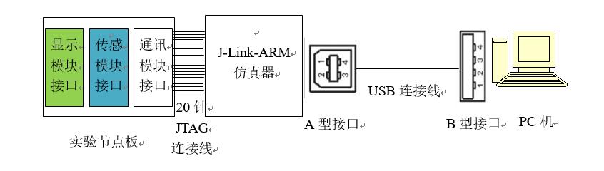 基于松乐RD-5VDC-SL-C继电器及电路图