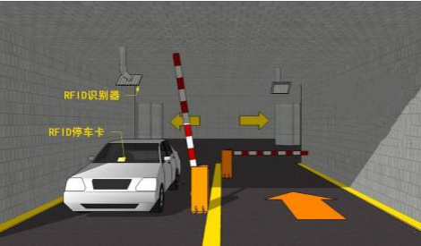 RFID闸口车辆管理系统的思路设计和方案