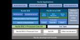 芯来科技软件平台发布2020.09版本
