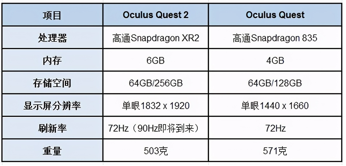 OculusQuest2評測_值不值得買看了就知道