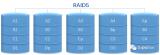 固态硬盘内RAID5技术