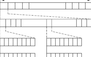 基於ASIC和VHDL語言實現成/解幀電路的設計
