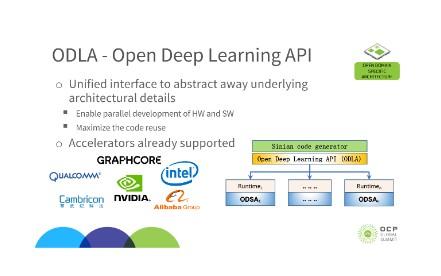 基于 ODLA 的异构 AI 硬件对接方案介绍