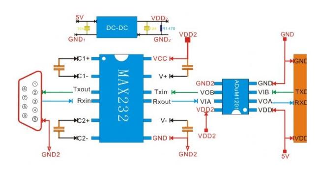 隔离RS232中的数字隔离器ADUM1201应用设计