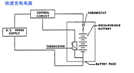 电池的NTC功能是什么 NTC温度传感器的工作原理