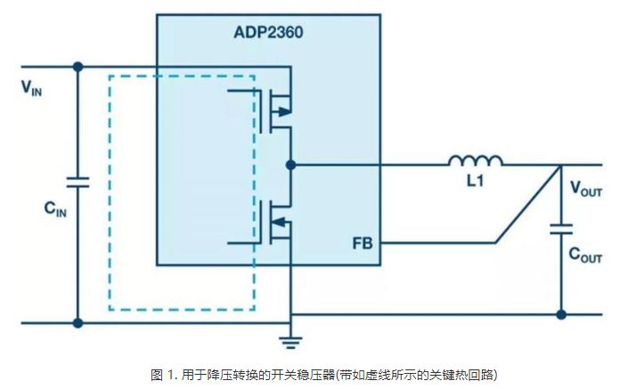 设计PCB的时候线圈应该如何放置