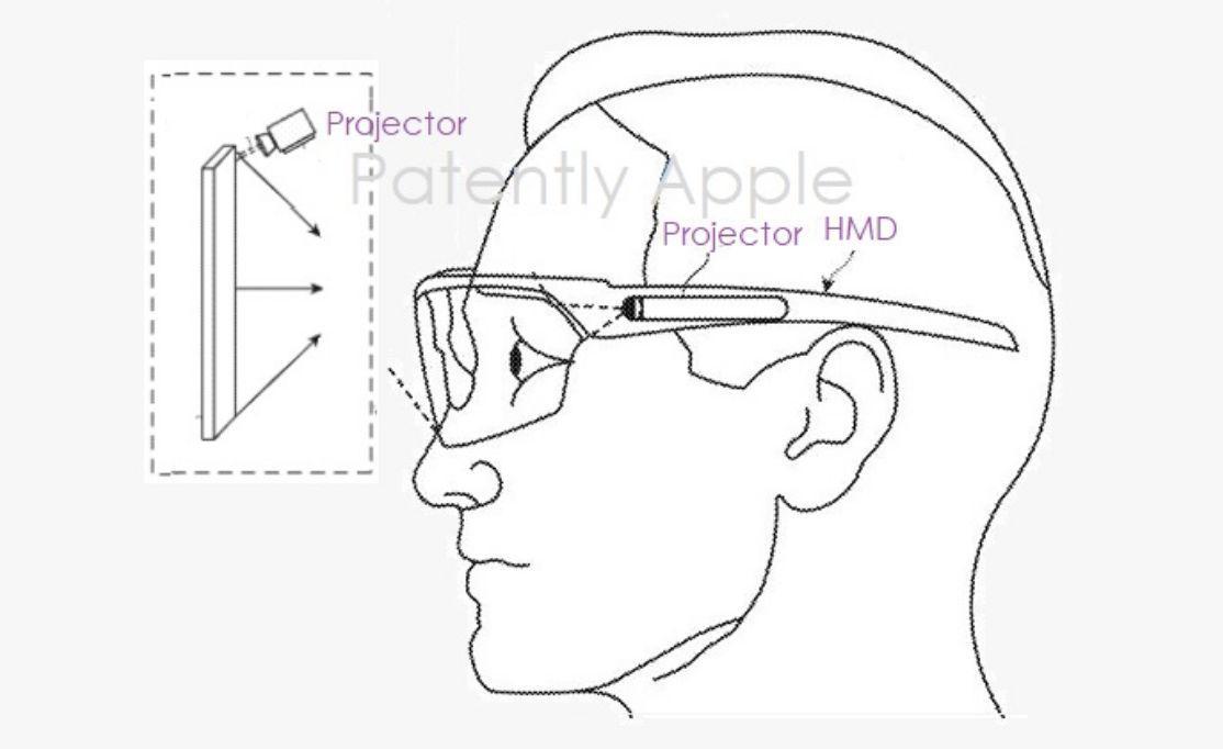 關於蘋果的Apple Glass將顛覆蘋果傳統AR思路